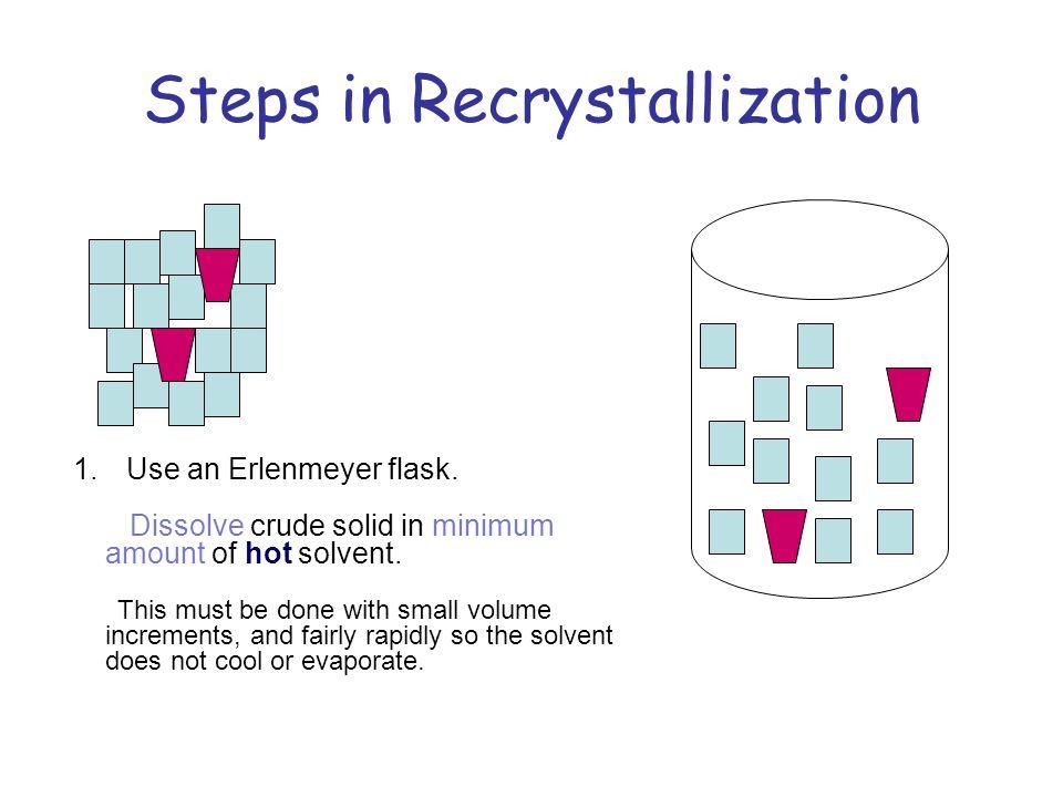 Steps in Recrystallization 2.