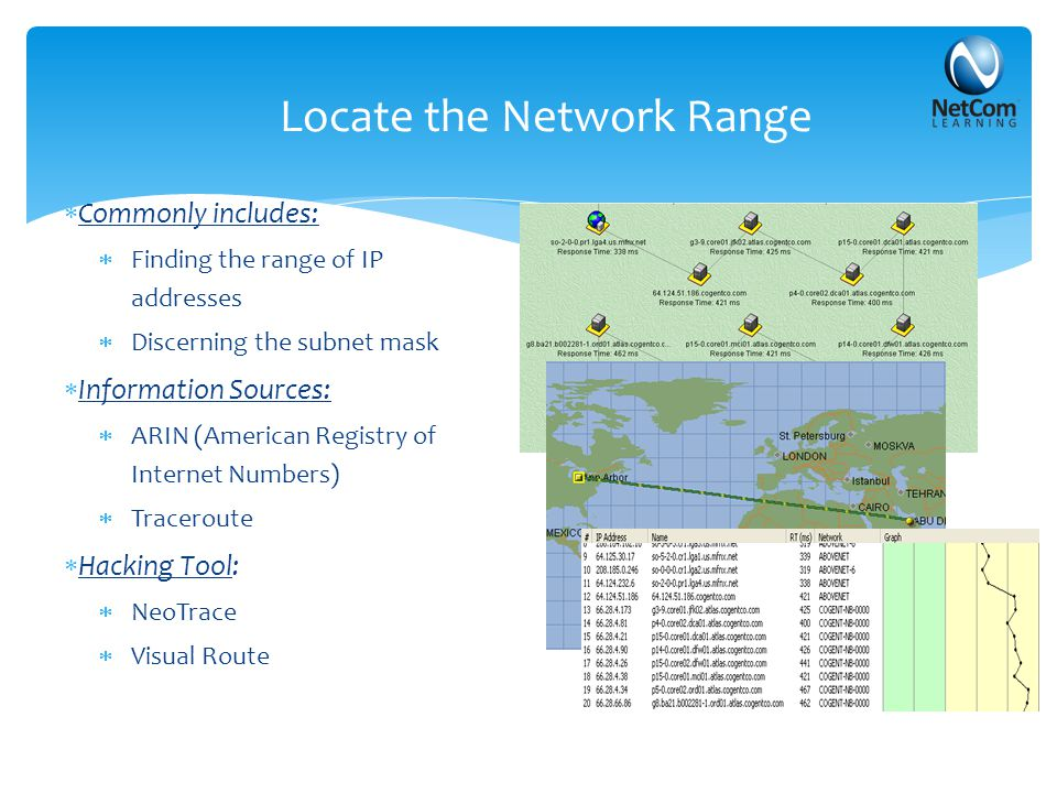 Locate the Network Range  Commonly includes:  Finding the range of IP addresses  Discerning the subnet mask  Information Sources:  ARIN (American
