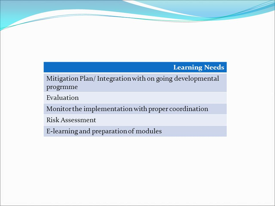 Learning Needs Mitigation Plan/ Integration with on going developmental progrmme Evaluation Monitor the implementation with proper coordination Risk Assessment E-learning and preparation of modules