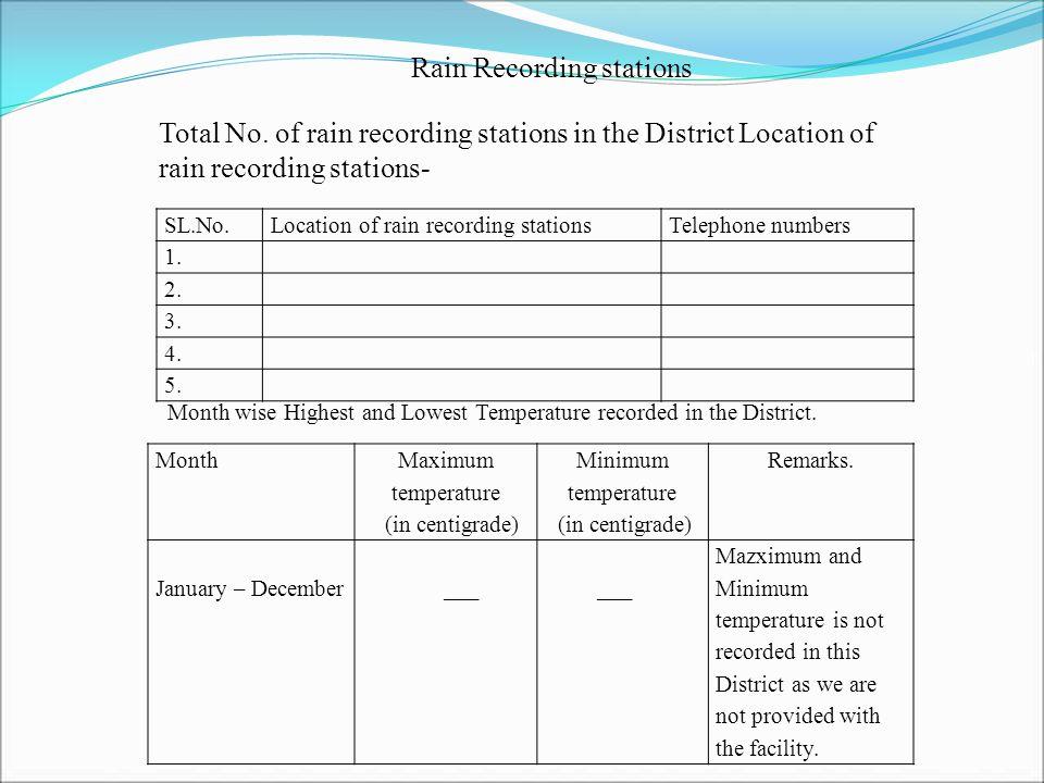 Rain Recording stations SL.No.Location of rain recording stationsTelephone numbers 1.