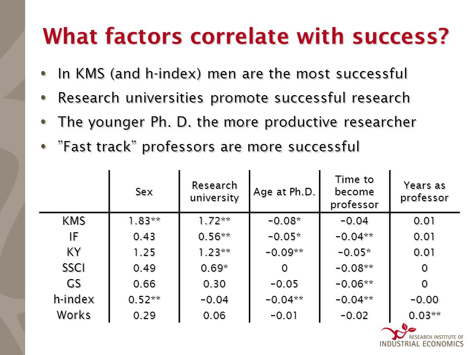 What factors correlate with success?  In KMS (and h-index) men are the most successful  Research universities promote successful research  The youn