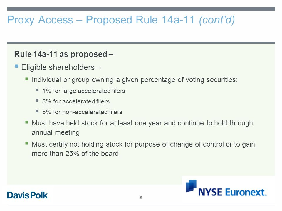 5 Proxy Access – Proposed Rule 14a-11 (cont'd) Rule 14a-11 as proposed –  Eligible shareholders –  Individual or group owning a given percentage of voting securities:  1% for large accelerated filers  3% for accelerated filers  5% for non-accelerated filers  Must have held stock for at least one year and continue to hold through annual meeting  Must certify not holding stock for purpose of change of control or to gain more than 25% of the board