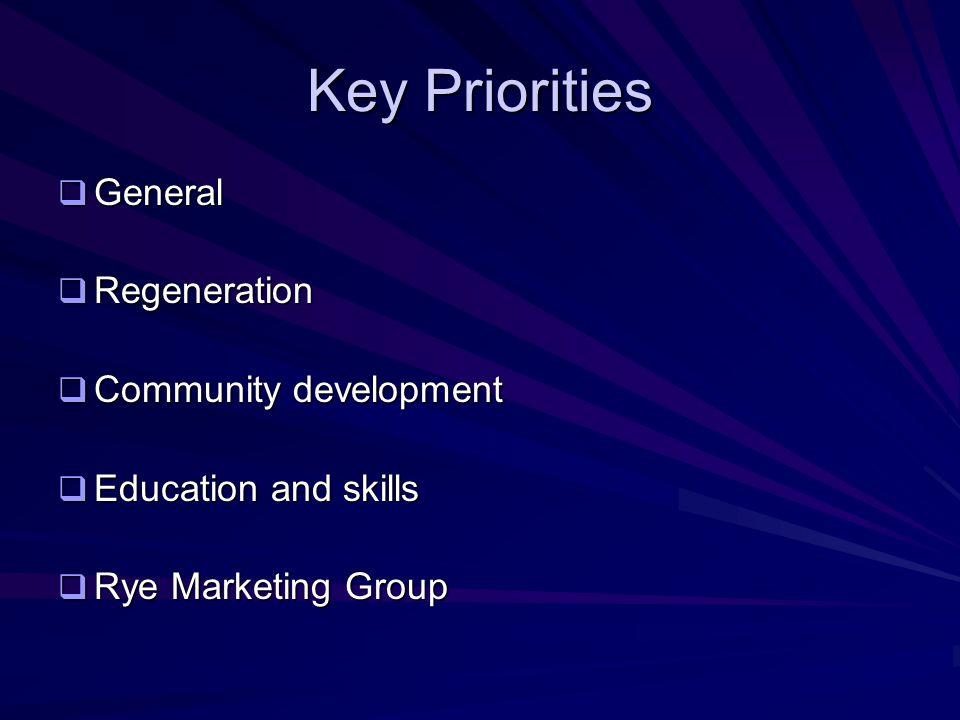 Key Priorities  General  Regeneration  Community development  Education and skills  Rye Marketing Group