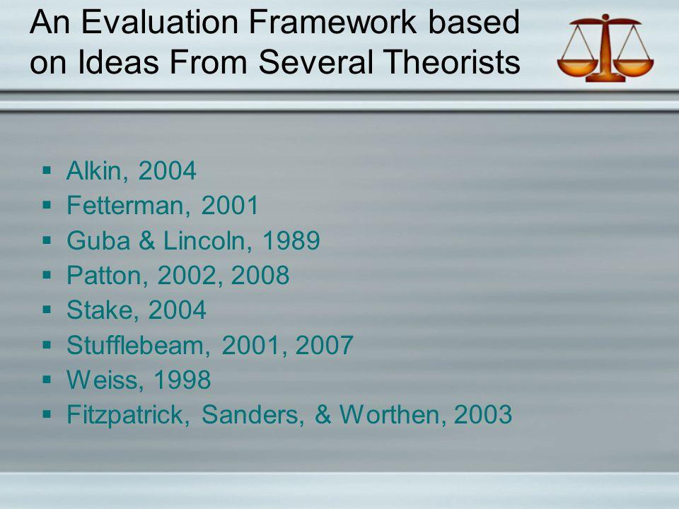 An Evaluation Framework based on Ideas From Several Theorists  Alkin, 2004  Fetterman, 2001  Guba & Lincoln, 1989  Patton, 2002, 2008  Stake, 2004  Stufflebeam, 2001, 2007  Weiss, 1998  Fitzpatrick, Sanders, & Worthen, 2003
