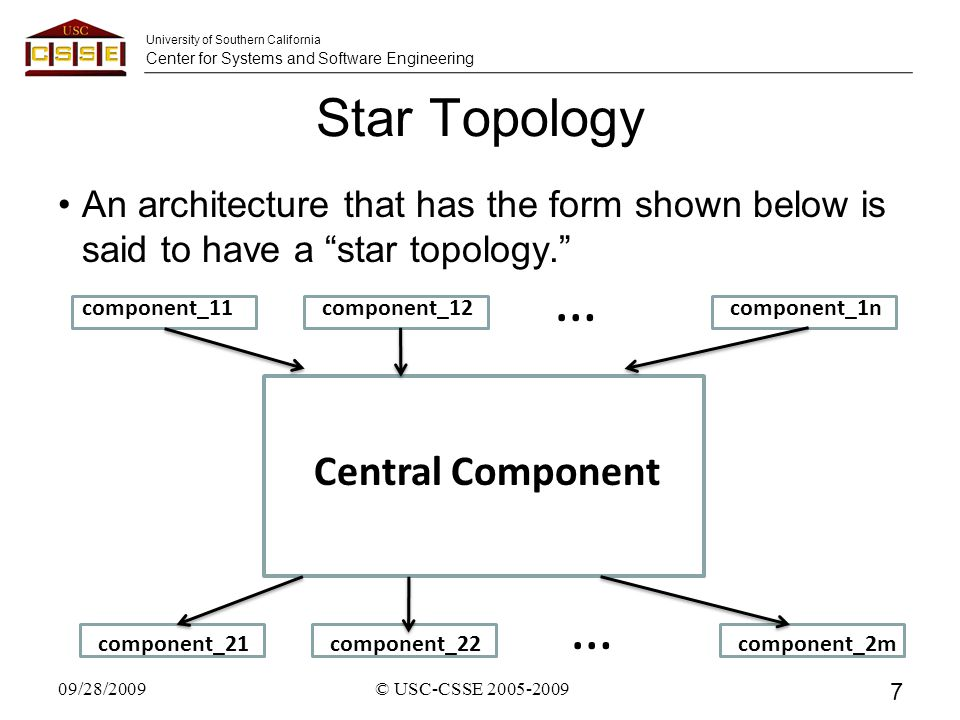 University of Southern California Center for Systems and Software Engineering Star Topology An architecture that has the form shown below is said to have a star topology. DaDA Central Component component_11 … component_12component_1n component_21component_22component_2m 09/28/2009 7 © USC-CSSE 2005-2009 …