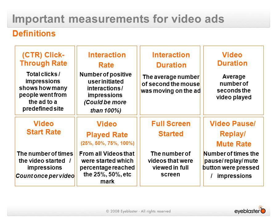 Total clicks / impressions shows how many people went from the ad to a predefined site The average number of second the mouse was moving on the ad Number of positive user initiated interactions / impressions (Could be more than 100%) Average number of seconds the video played The number of times the video started / impressions Count once per video From all Videos that were started which percentage reached the 25%, 50%, etc mark The number of videos that were viewed in full screen Number of times the pause/ replay/ mute button were pressed / impressions (CTR) Click- Through Rate Interaction Duration Interaction Rate Video Duration Video Start Rate Full Screen Started Video Played Rate (25%, 50%, 75%, 100%) Important measurements for video ads Definitions Video Pause/ Replay/ Mute Rate