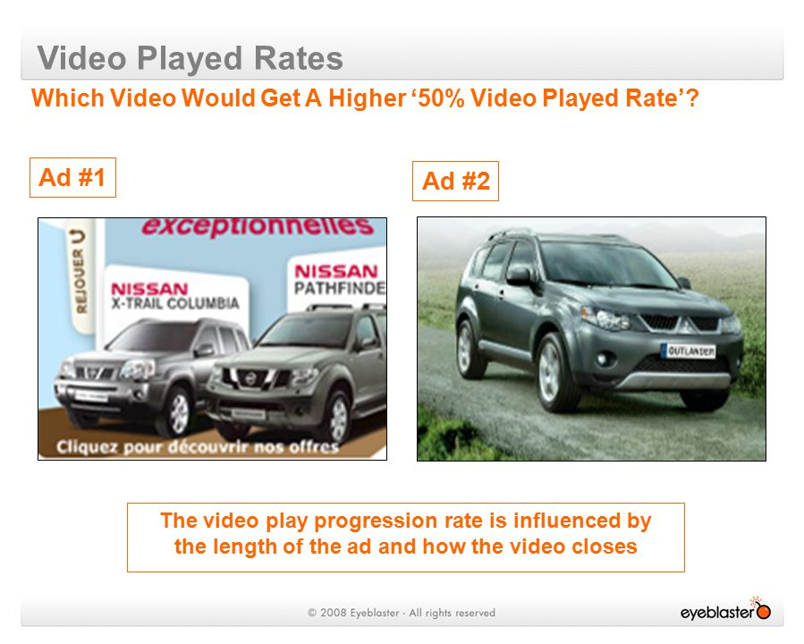 Video Played Rates Which Video Would Get A Higher '50% Video Played Rate'? Ad #1 Ad #2 The video play progression rate is influenced by the length of
