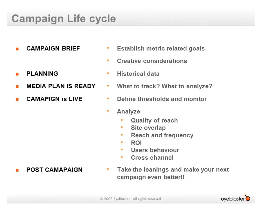 Campaign Life cycle CAMPAIGN BRIEF PLANNING MEDIA PLAN IS READY CAMAPIGN is LIVE POST CAMAPAIGN Establish metric related goals Creative considerations