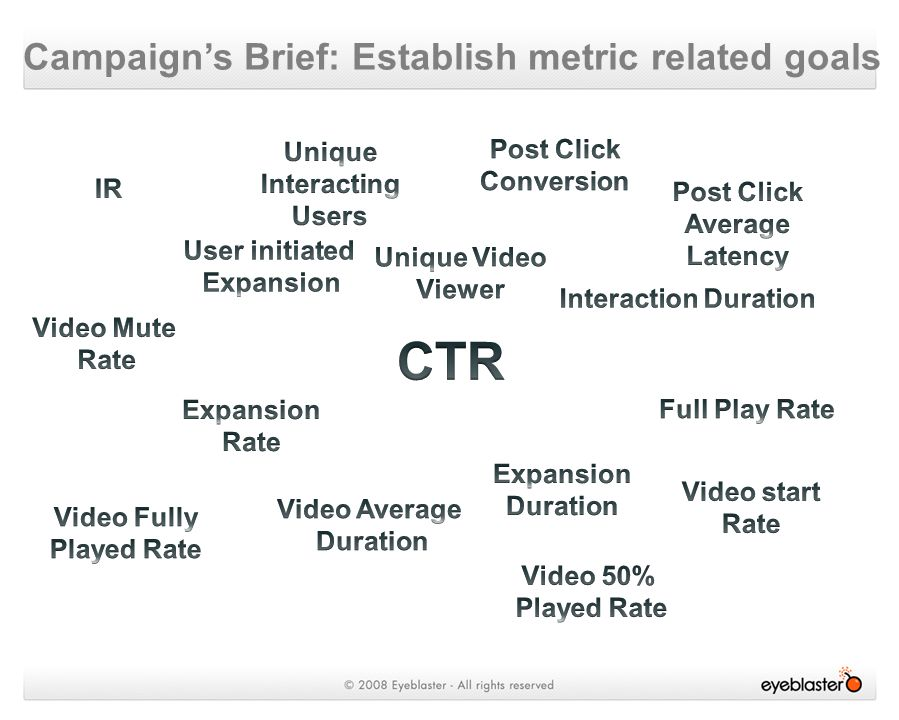 Campaign's Brief: Identify metrics goals What metrics to use to evaluate your campaign.
