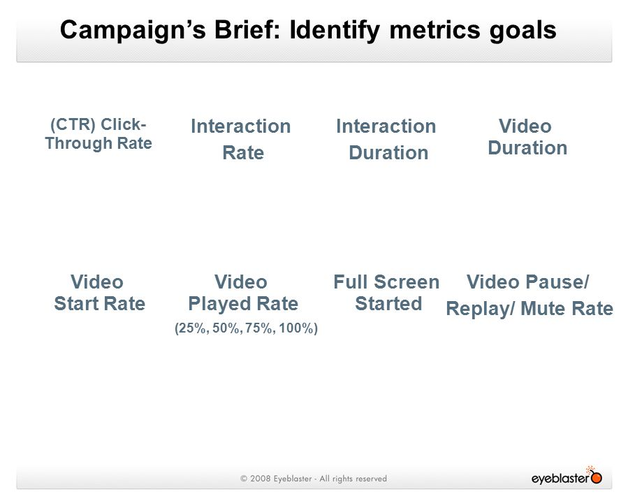 (CTR) Click- Through Rate Interaction Duration Interaction Rate Video Duration Video Start Rate Full Screen Started Video Played Rate (25%, 50%, 75%,
