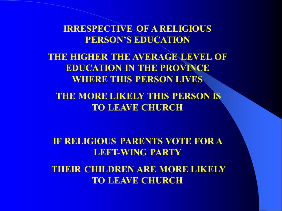 IRRESPECTIVE OF A RELIGIOUS PERSON'S EDUCATION THE HIGHER THE AVERAGE LEVEL OF EDUCATION IN THE PROVINCE WHERE THIS PERSON LIVES THE MORE LIKELY THIS PERSON IS TO LEAVE CHURCH IF RELIGIOUS PARENTS VOTE FOR A LEFT-WING PARTY THEIR CHILDREN ARE MORE LIKELY TO LEAVE CHURCH