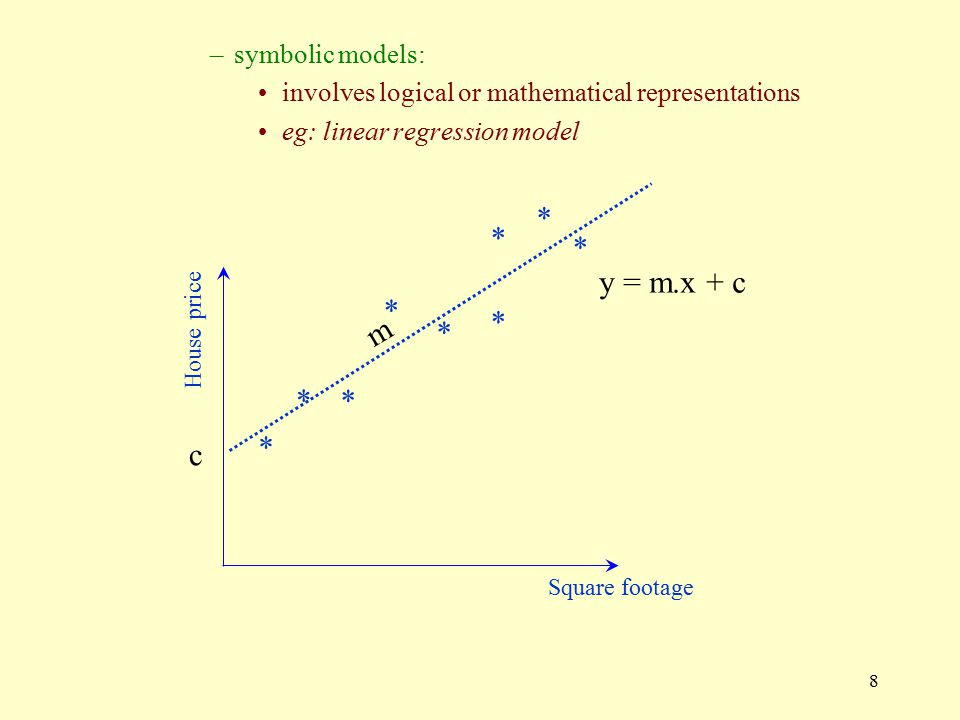 8 –symbolic models: involves logical or mathematical representations eg: linear regression model * * * * * * * * House price Square footage * y = m.x + c c m