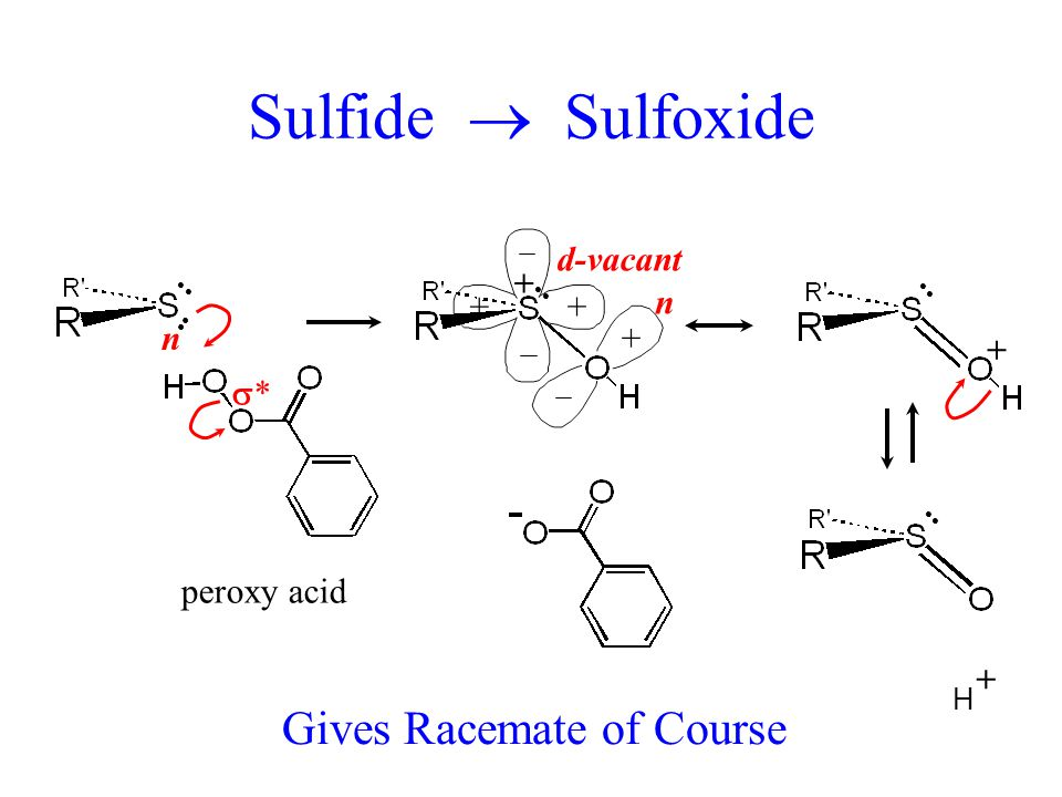 + O n + + + Sulfide  Sulfoxide peroxy acid + + H + Gives Racemate of Course ** n d-vacant