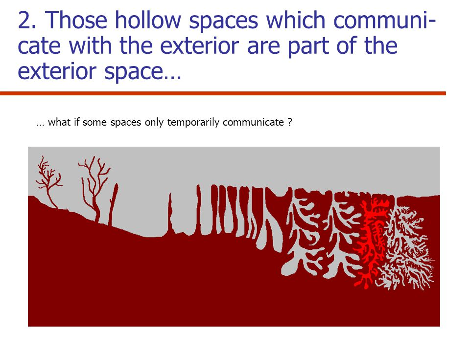 2. Those hollow spaces which communi- cate with the exterior are part of the exterior space… … what if some spaces only temporarily communicate ?