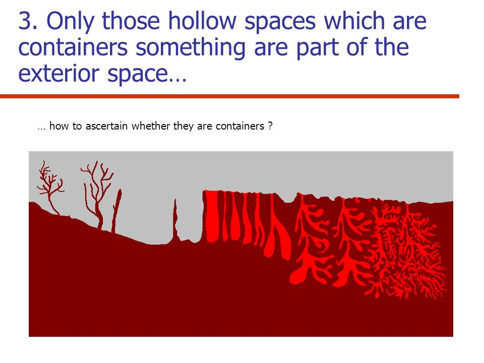 3. Only those hollow spaces which are containers something are part of the exterior space… … how to ascertain whether they are containers ?