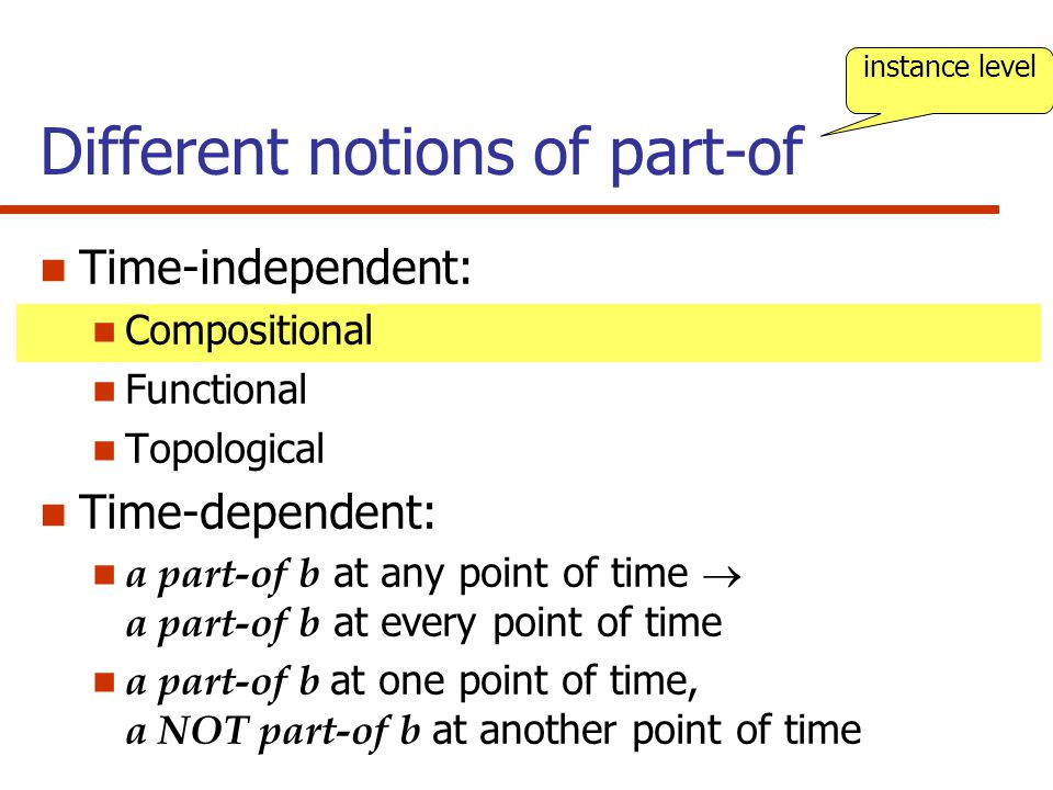 Different notions of part-of Time-independent: Compositional Functional Topological Time-dependent: a part-of b at any point of time  a part-of b at every point of time a part-of b at one point of time, a NOT part-of b at another point of time instance level