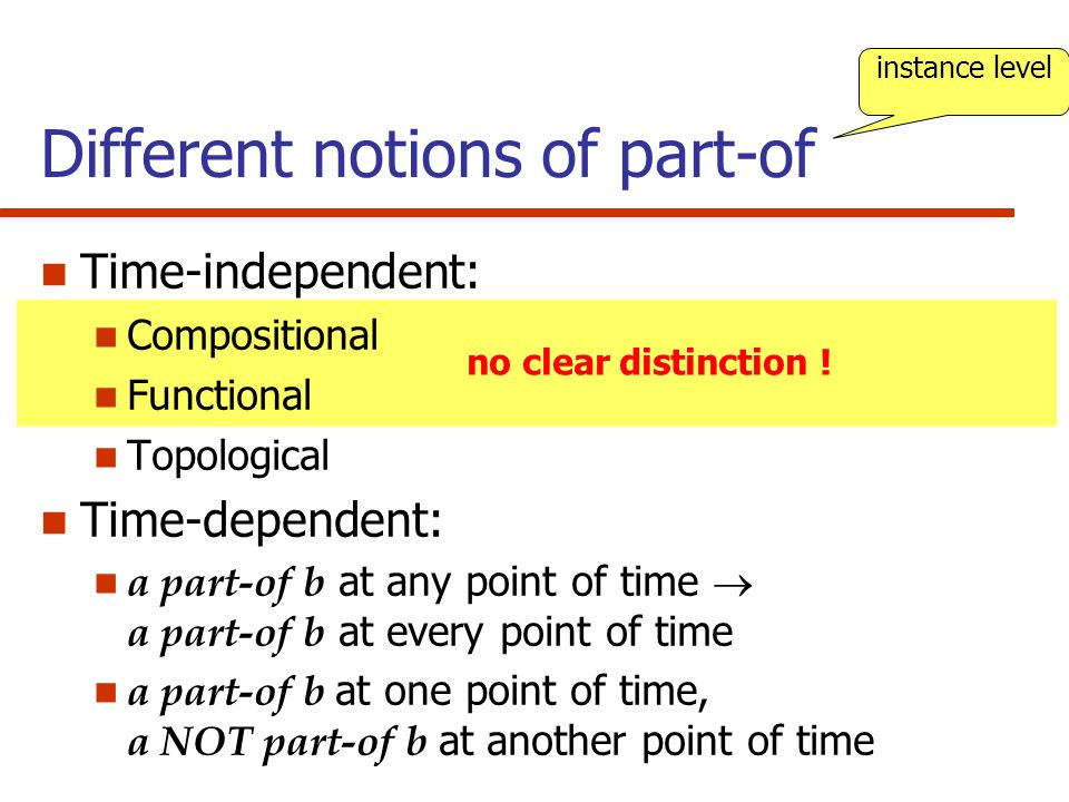 Different notions of part-of Time-independent: Compositional Functional Topological Time-dependent: a part-of b at any point of time  a part-of b at every point of time a part-of b at one point of time, a NOT part-of b at another point of time instance level no clear distinction !