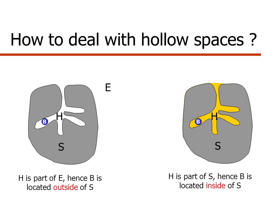Topological parts How to deal with hollow spaces .