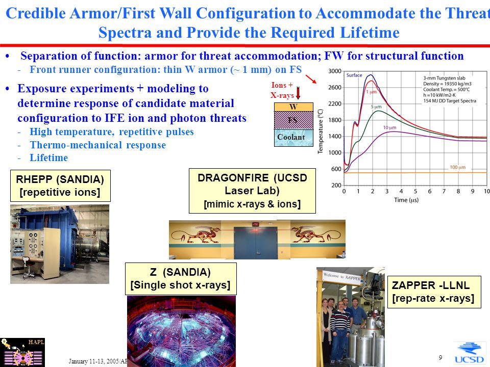 HAPL January 11-13, 2005/ARR 9 Credible Armor/First Wall Configuration to Accommodate the Threat Spectra and Provide the Required Lifetime Exposure ex