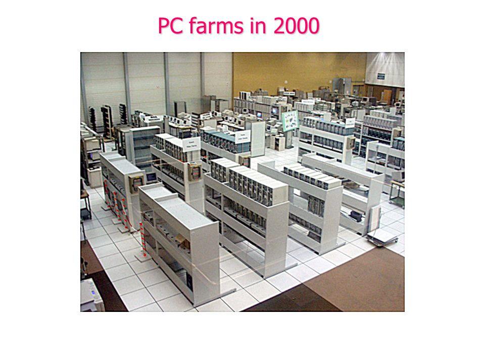 PC farms in 2000