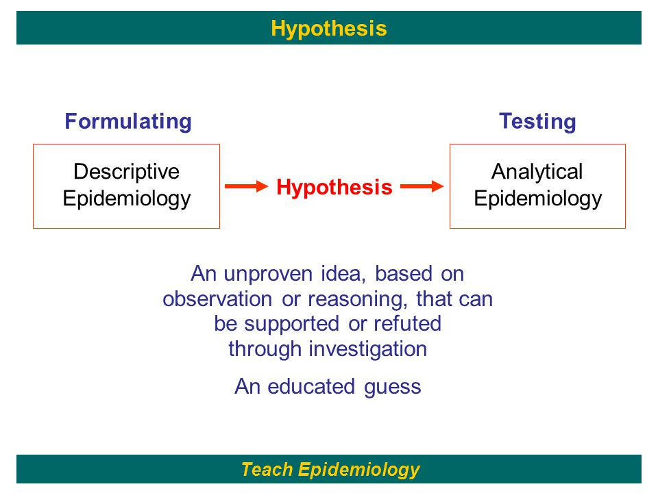 157 Hypothesis Formulating Descriptive Epidemiology Testing Analytical Epidemiology An unproven idea, based on observation or reasoning, that can be supported or refuted through investigation An educated guess Hypothesis Teach Epidemiology