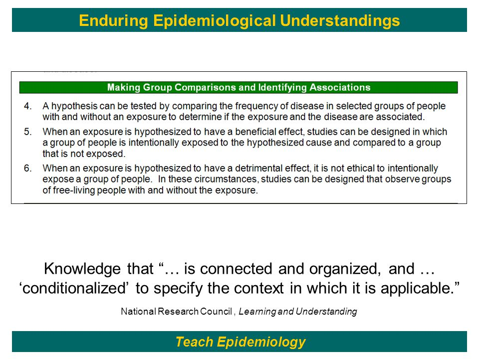 238 National Research Council, Learning and Understanding Teach Epidemiology Enduring Epidemiological Understandings Knowledge that … is connected and organized, and … 'conditionalized' to specify the context in which it is applicable.