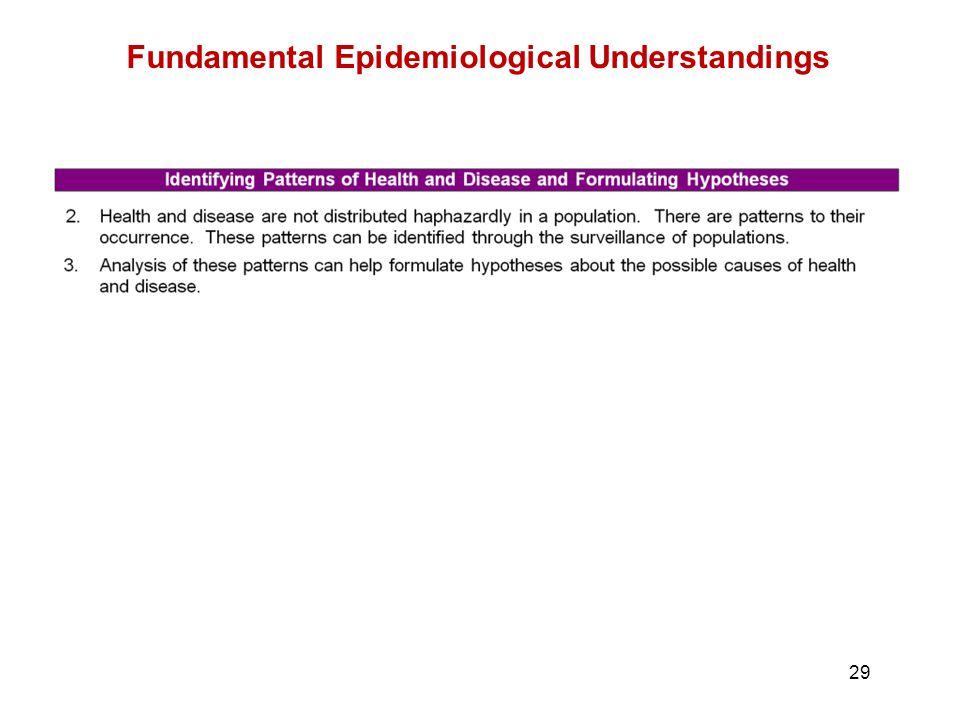 29 Fundamental Epidemiological Understandings