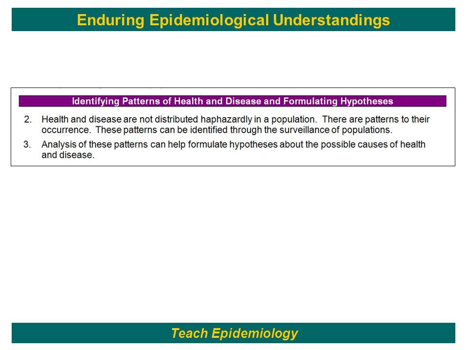 38 Teach Epidemiology Enduring Epidemiological Understandings
