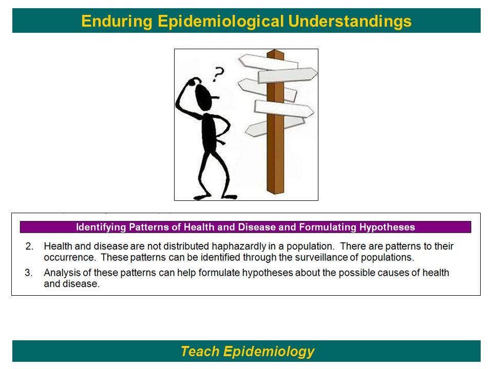 54 Teach Epidemiology Enduring Epidemiological Understandings