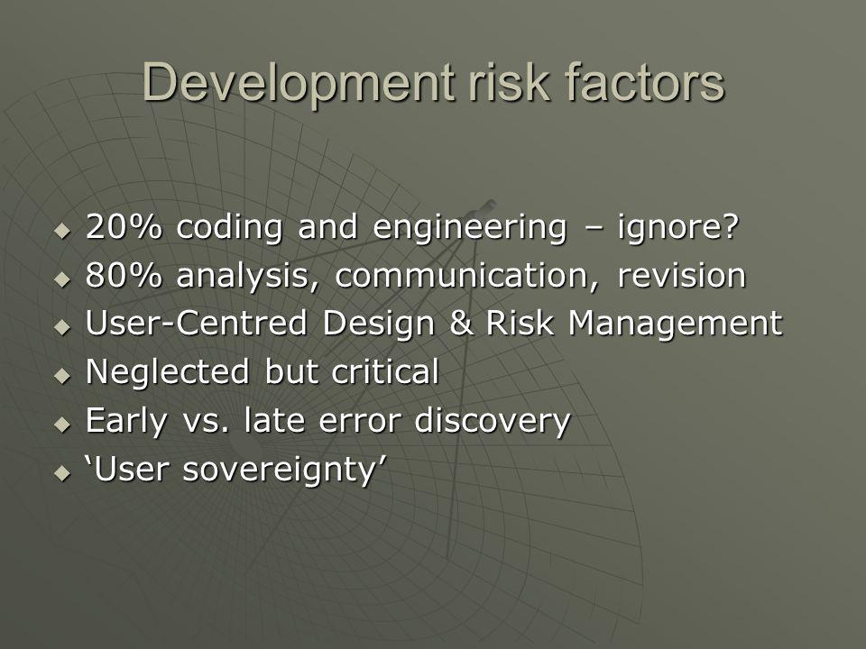Development risk factors  20% coding and engineering – ignore.