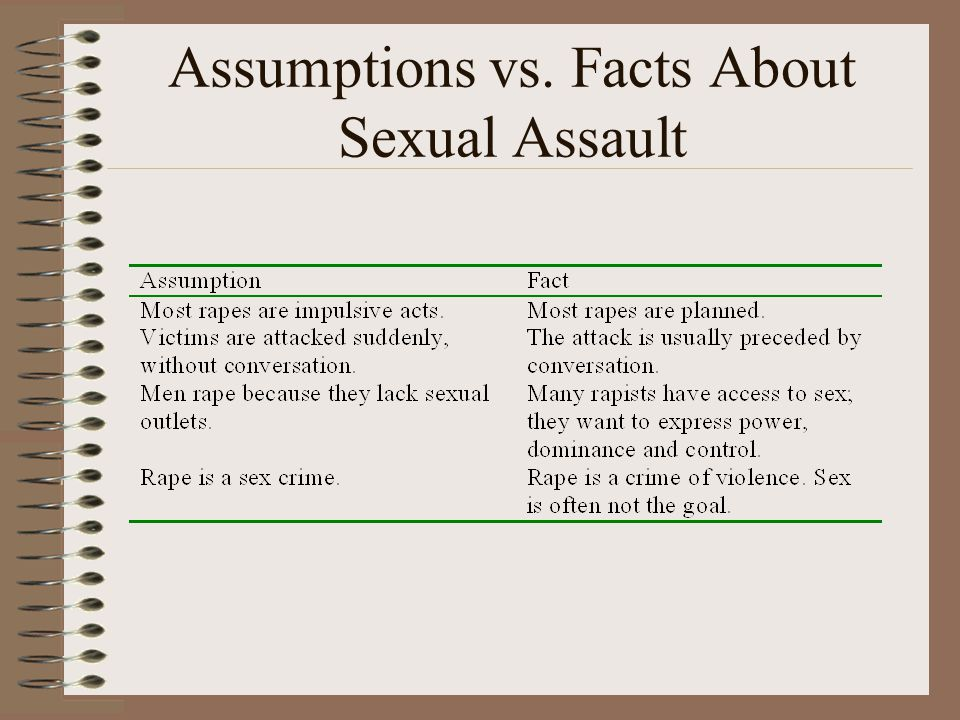 Assumptions vs. Facts About Sexual Assault