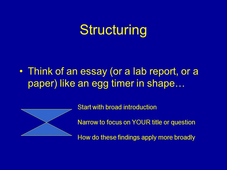 Structuring Think of an essay (or a lab report, or a paper) like an egg timer in shape… Start with broad introduction Narrow to focus on YOUR title or