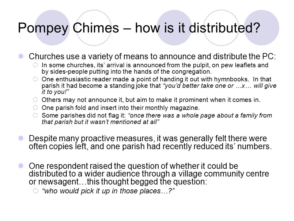 Pompey Chimes – how is it distributed.