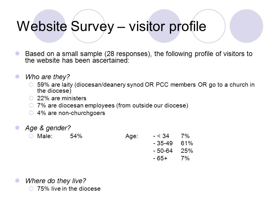 Website Survey – visitor profile Based on a small sample (28 responses), the following profile of visitors to the website has been ascertained: Who are they.