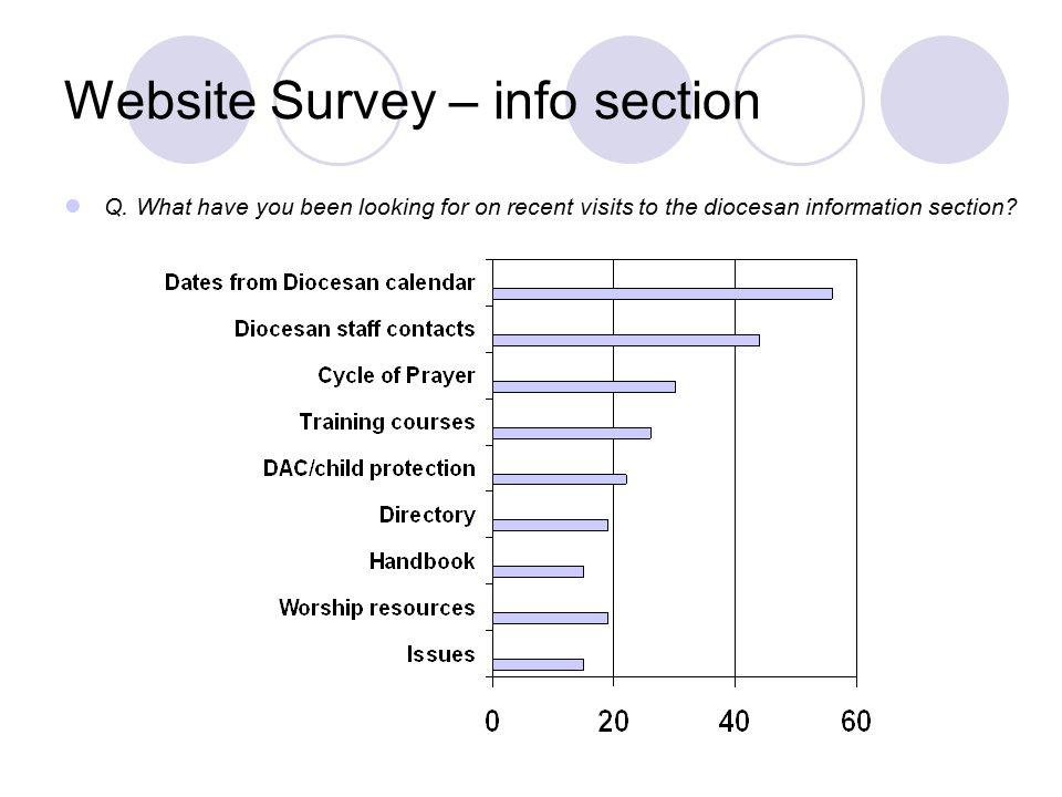 Website Survey – info section Q.