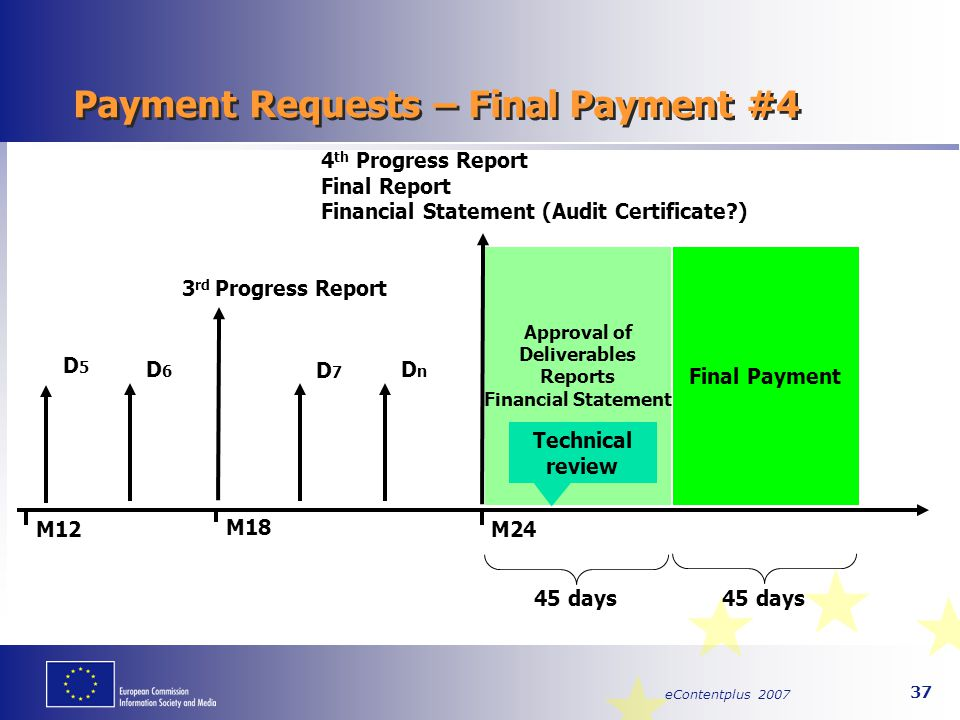 eContentplus 2007 37 Payment Requests – Final Payment #4 M12 M18 M24 3 rd Progress Report 4 th Progress Report Final Report Financial Statement (Audit