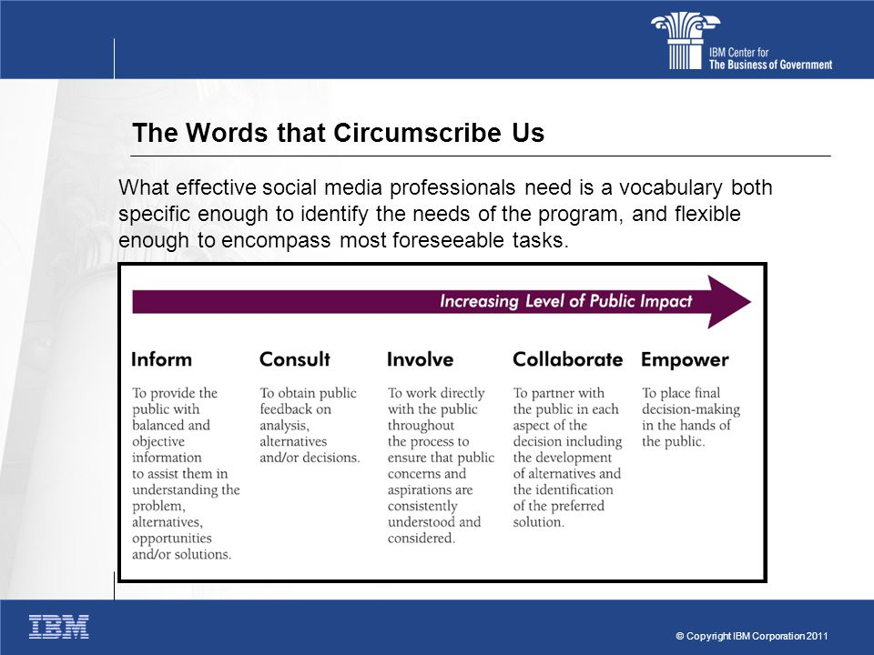 © Copyright IBM Corporation 2011 The Words that Circumscribe Us What effective social media professionals need is a vocabulary both specific enough to identify the needs of the program, and flexible enough to encompass most foreseeable tasks.