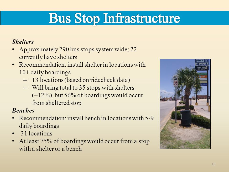 13 Shelters Approximately 290 bus stops system wide; 22 currently have shelters Recommendation: install shelter in locations with 10+ daily boardings