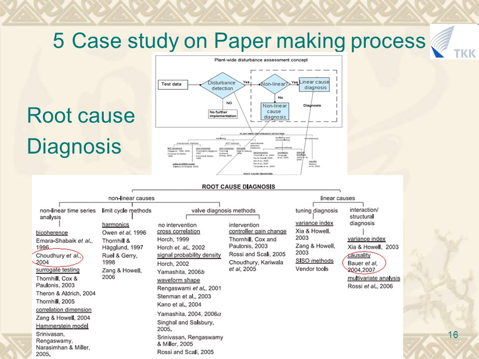 16 5 Case study on Paper making process Root cause Diagnosis