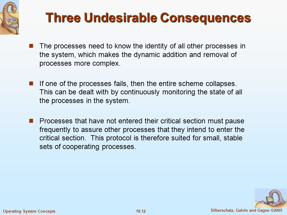 18.12 Silberschatz, Galvin and Gagne ©2005 Operating System Concepts Three Undesirable Consequences The processes need to know the identity of all other processes in the system, which makes the dynamic addition and removal of processes more complex.