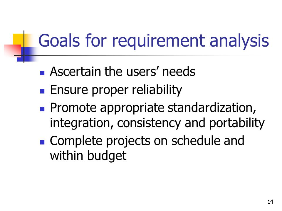 14 Goals for requirement analysis Ascertain the users' needs Ensure proper reliability Promote appropriate standardization, integration, consistency and portability Complete projects on schedule and within budget
