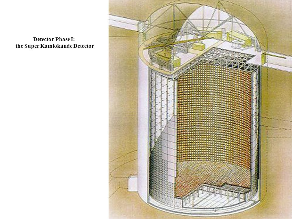 Alain Blondel Detector Phase I: the Super Kamiokande Detector
