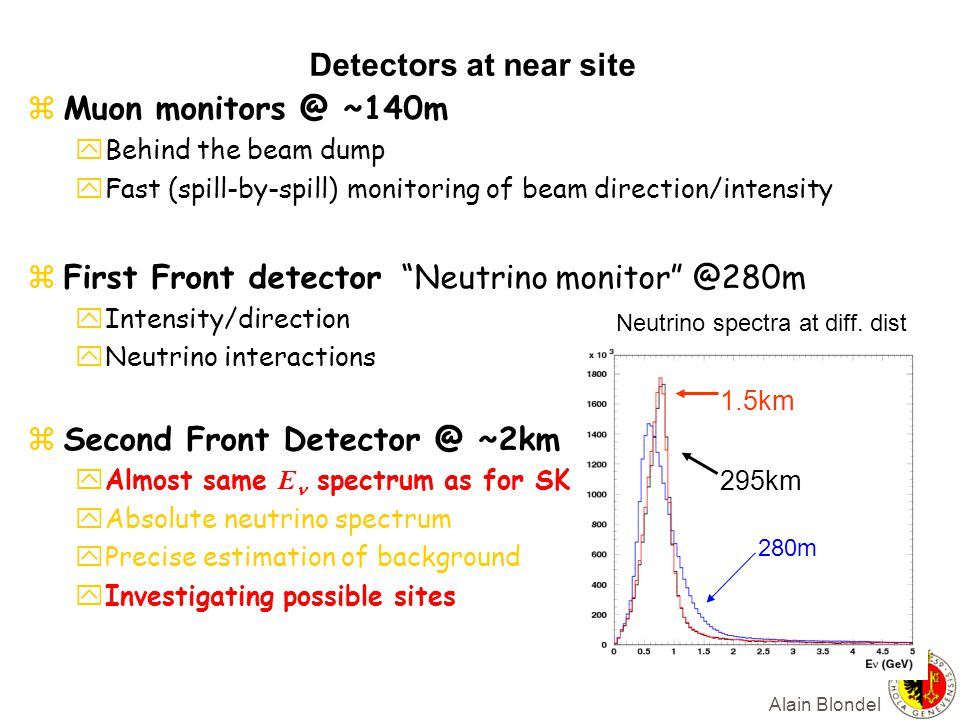 Alain Blondel Detectors at near site zMuon monitors @ ~140m yBehind the beam dump yFast (spill-by-spill) monitoring of beam direction/intensity zFirst Front detector Neutrino monitor @280m yIntensity/direction yNeutrino interactions zSecond Front Detector @ ~2km  Almost same E spectrum as for SK yAbsolute neutrino spectrum yPrecise estimation of background yInvestigating possible sites 1.5km 295km Neutrino spectra at diff.