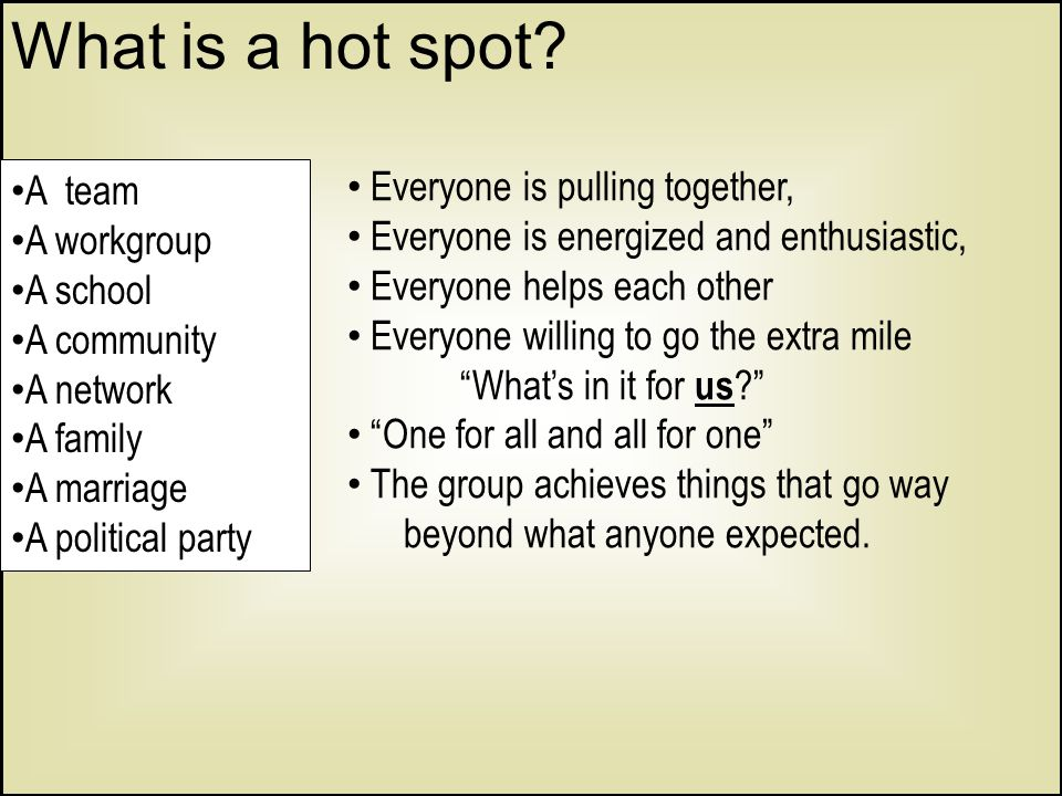 What is a hot spot? A team A workgroup A school A community A network A family A marriage A political party Everyone is pulling together, Everyone is