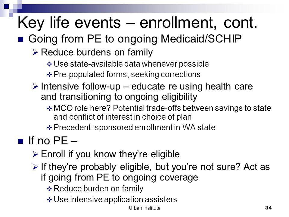 Urban Institute34 Key life events – enrollment, cont.