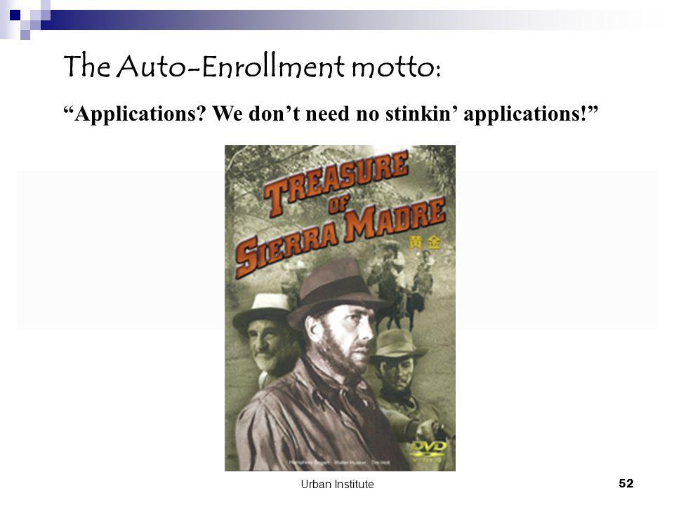 Urban Institute52 Applications.