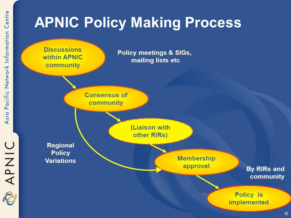 12 APNIC Policy Making Process Discussions within APNIC community (Liaison with other RIRs) Policy meetings & SIGs, mailing lists etc By RIRs and community Consensus of community Policy is implemented Membership approval Regional Policy Variations