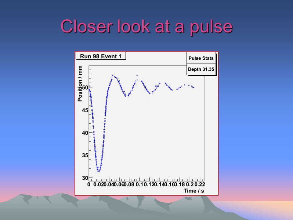 Closer look at a pulse