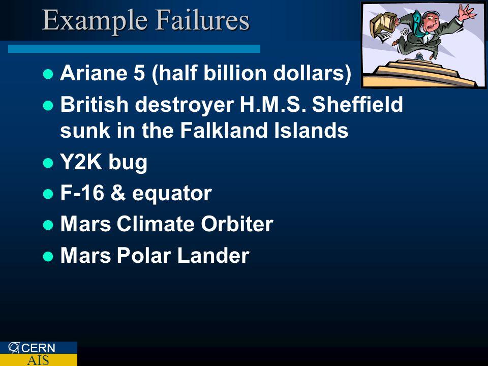 CERN AIS Example Failures Ariane 5 (half billion dollars) British destroyer H.M.S.