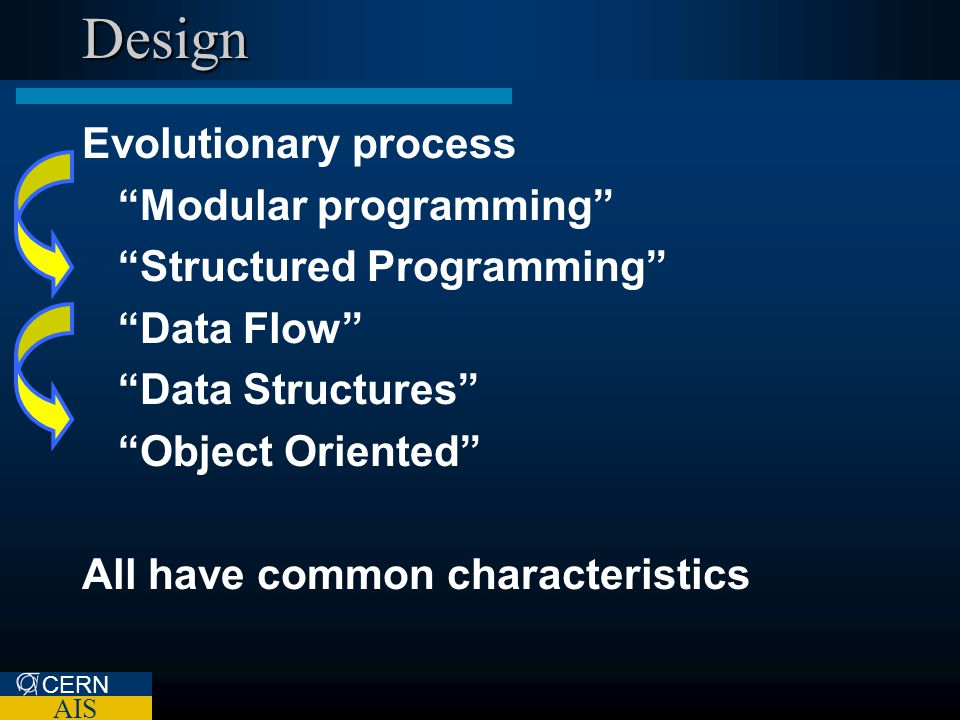 "CERN AIS Design Evolutionary process ""Modular programming"" ""Structured Programming"" ""Data Flow"" ""Data Structures"" ""Object Oriented"" All have common ch"